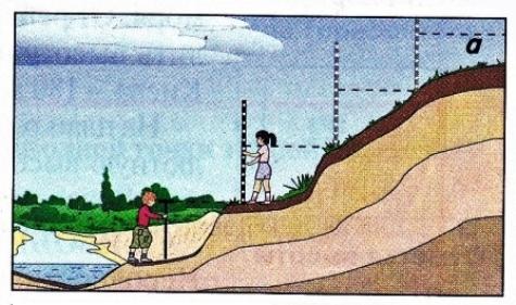 чем отличается абсолютная высота от относительной